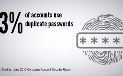 Running Out of Password Options? Password Exhaustion?