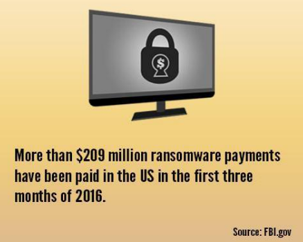 SMEs & Small Businesses – Could Your Backups Survive A Ransomware Attack?