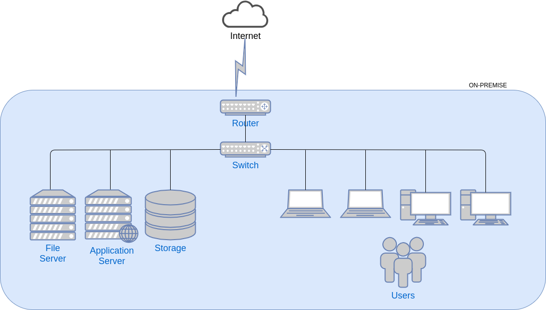 Small Business Managed Cloud 01