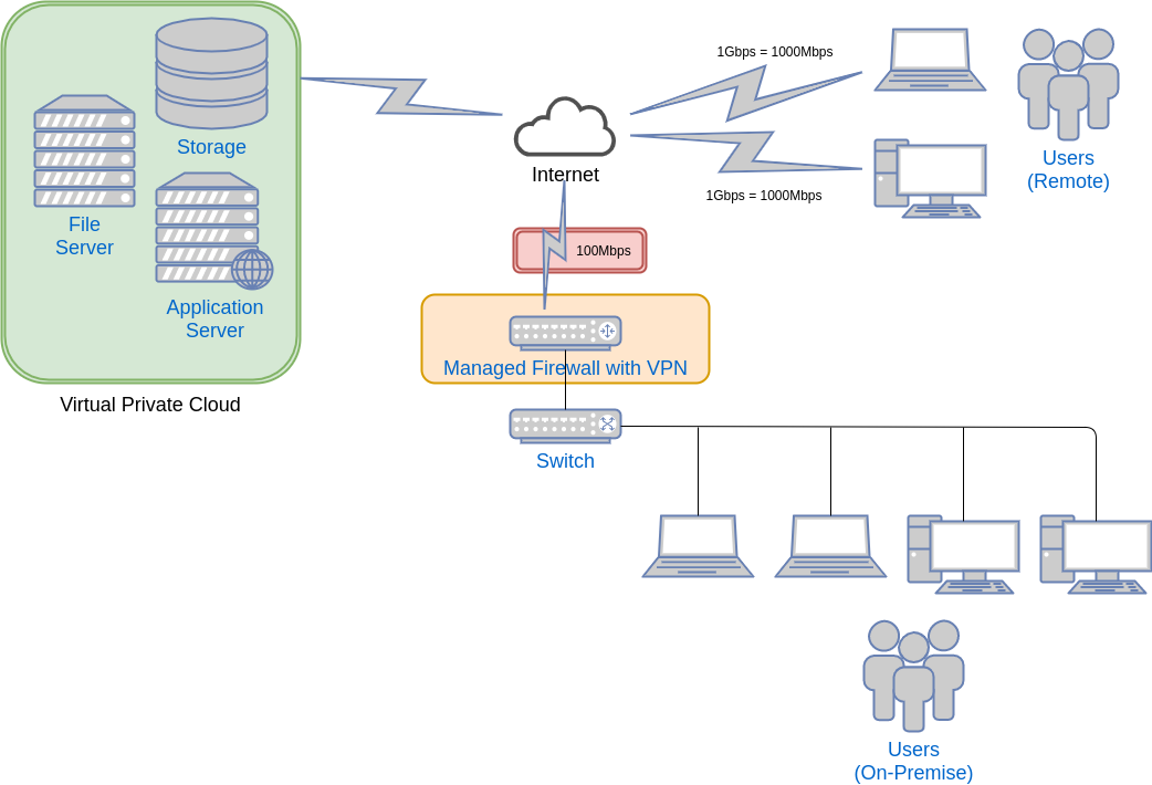 small-business-managed-cloud-02