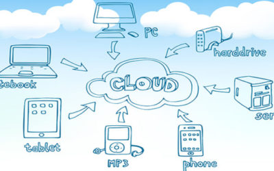 Coming in 2019 – New Cloud Technology & Apps that Can Make a Big Impact on Your Small Business